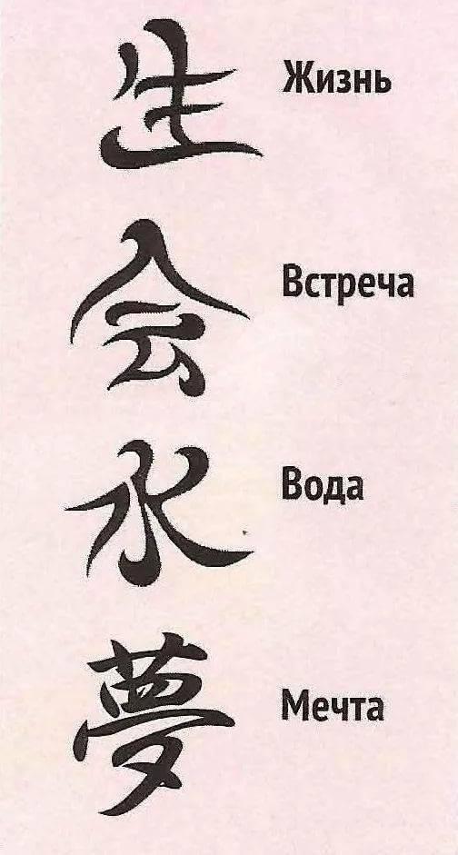 Китайские иероглифы обозначения картинки